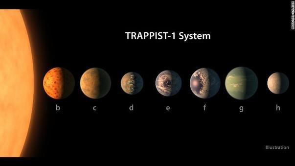 """Aproape 2 000 de oameni au semnat petiția pentru ca o planetă din sistemul TRAPPIST-1 să poarte numele """"Moldova"""""""