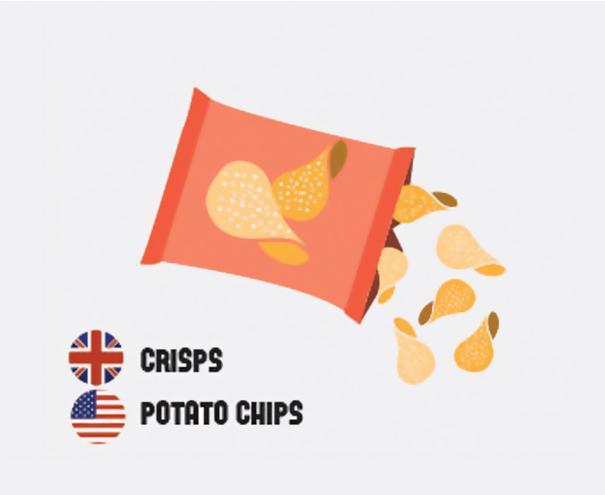 63-differences-us-british-english-0000-4-58a6fcbd0889b__605