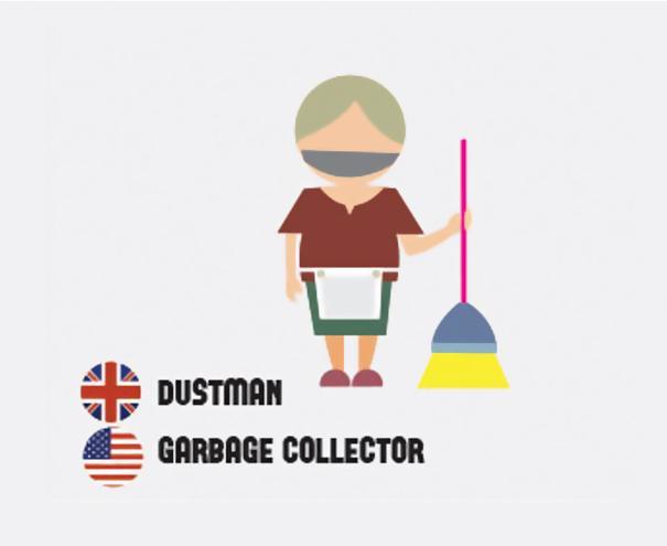 63-differences-us-british-english-0000-6-58a6fcc21e1b6__605