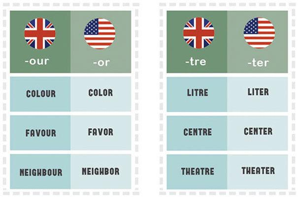 63-differences-us-british-english-0032-58a7011fbf4f4__605