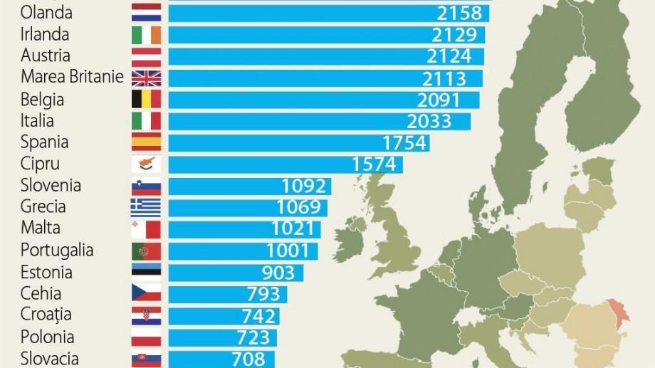 De trei ori mai mare decât în UE – Aceasta este suma donaţiei pe care, în Republica Moldova, o poate primi un partid politic