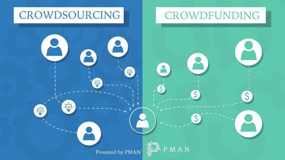 """Participă la un training și învață mai multe despre """"Crowdfunding și crowdsourcing pentru proiecte civice"""""""