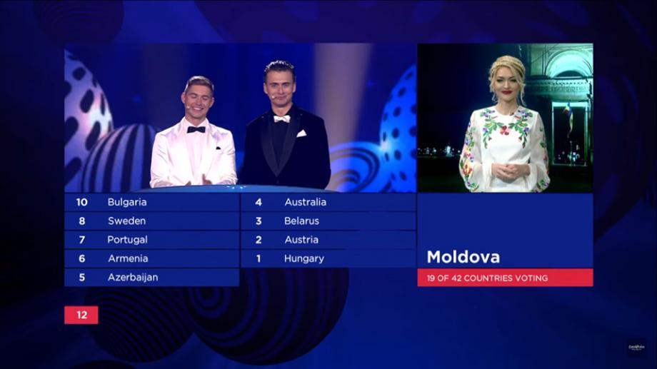 Cum a votat juriul Eurovision din Moldova. Cărei țări i-a oferit maxim de puncte