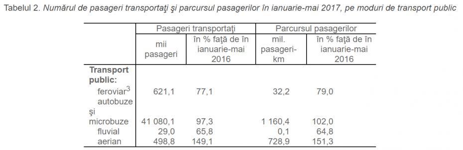 statistica.md