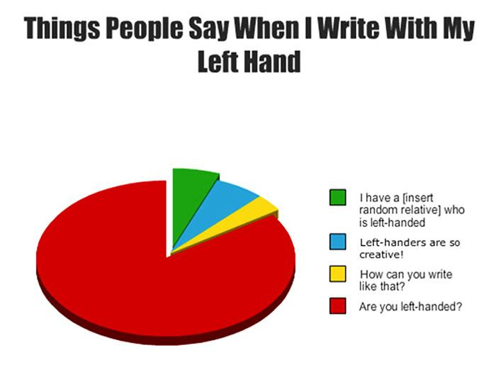 funny-left-handers-problems-4-5981d0253948e__700