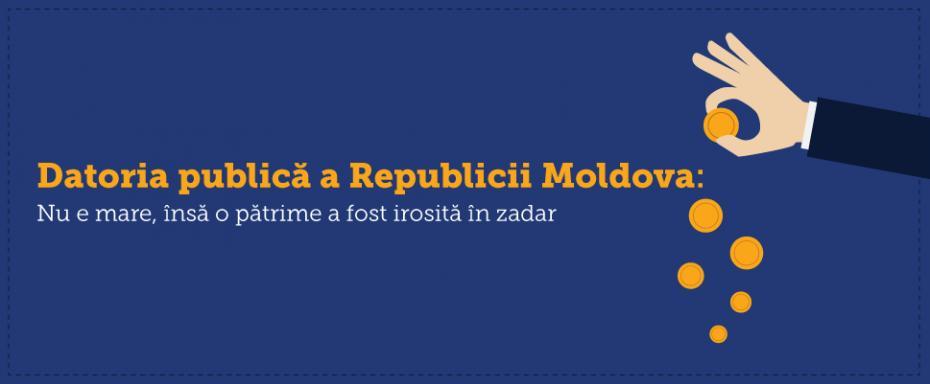 (infografic) Datoria publică a Republicii Moldova pe înțelesul tuturor. Cu cât este dator fiecare cetățean al țării