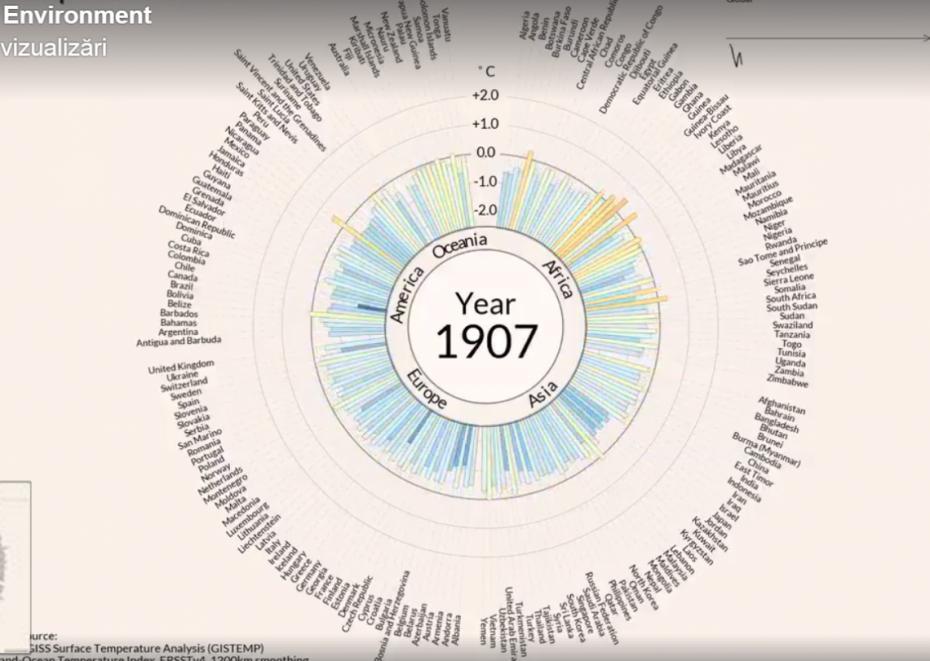 (videografic) Cum au evoluat codurile de vreme din 1900, în fiecare țară din lume. De la 0 la 20+ grade Celsius în o sută de ani