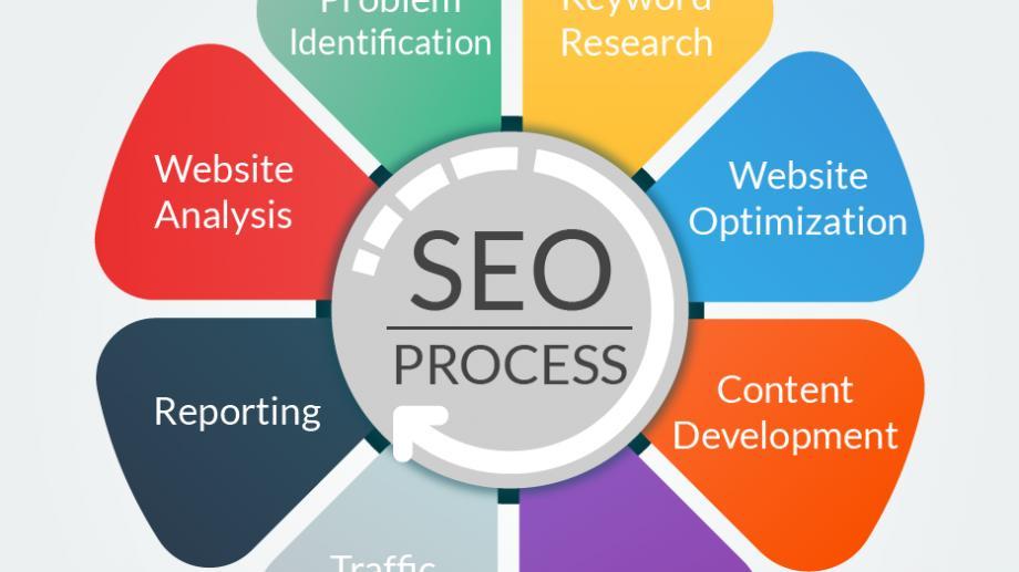 Învață să descoperi cum funcționează motoarele de căutare și cum să crești vizibilitatea unui site la cursurile SEOlium