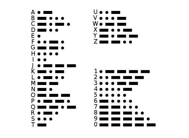 Morse tastu