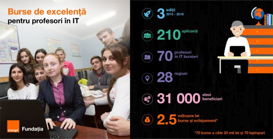 Fundația Orange Moldova lansează a IV-a ediție a proiectului Burse de Excelență pentru profesori în IT
