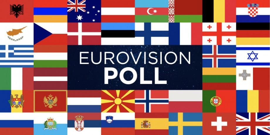 (tabel) Top 5 țări favorite care pot câștiga Eurovision 2019, potrivit caselor de pariuri