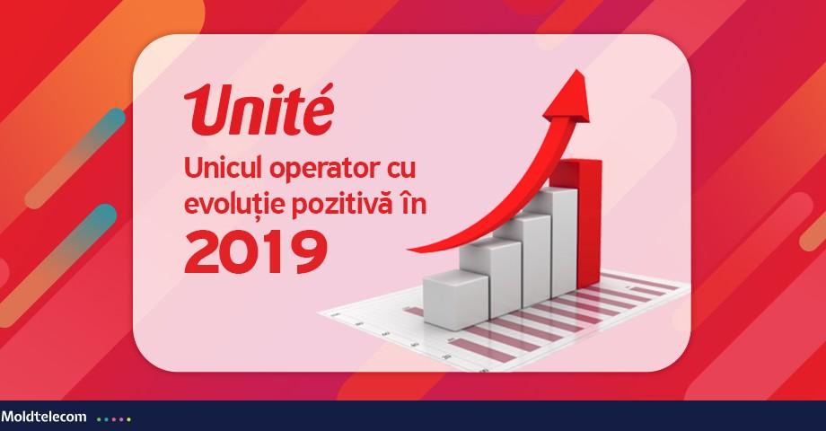 Unite este unicul operator care în 2019 are o evoluţie pozitivă pe piaţa serviciilor de telefonie mobilă