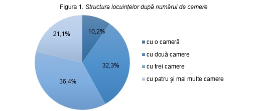 camere1