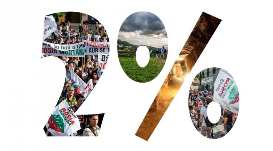 504 organizații care au beneficiat de legea 2 % își vor primi astăzi banii