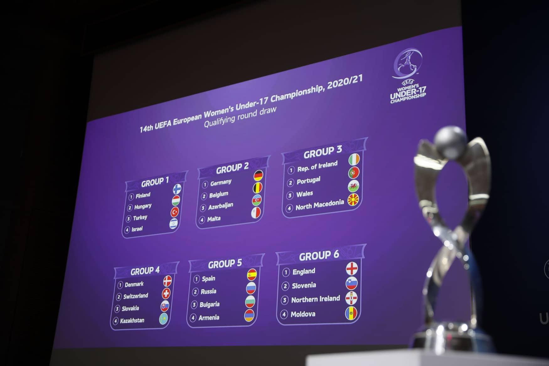 (foto) Naționalele feminine U17 și U19 a Moldovei și-au aflat adversarele din preliminariile Campionatului European