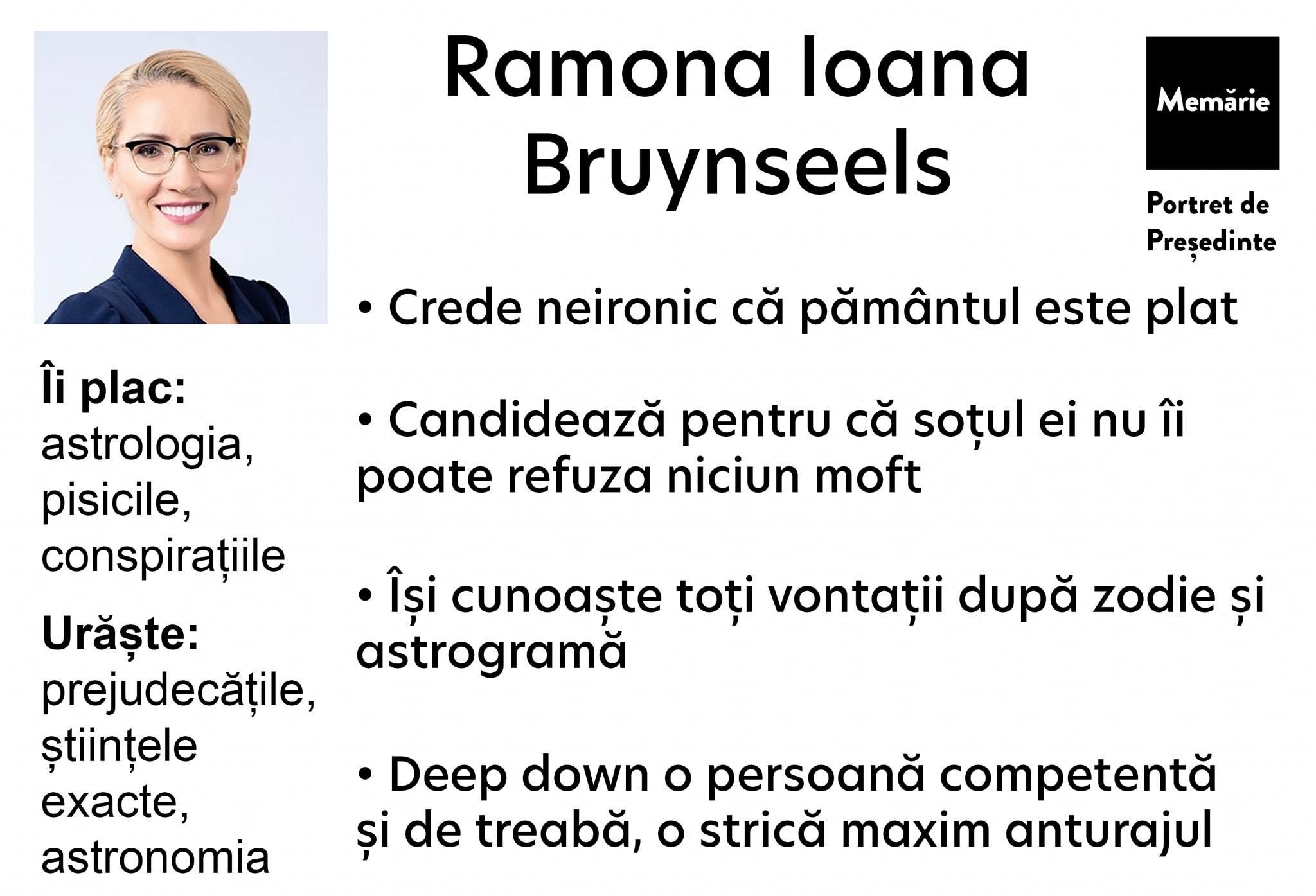 Președinte România