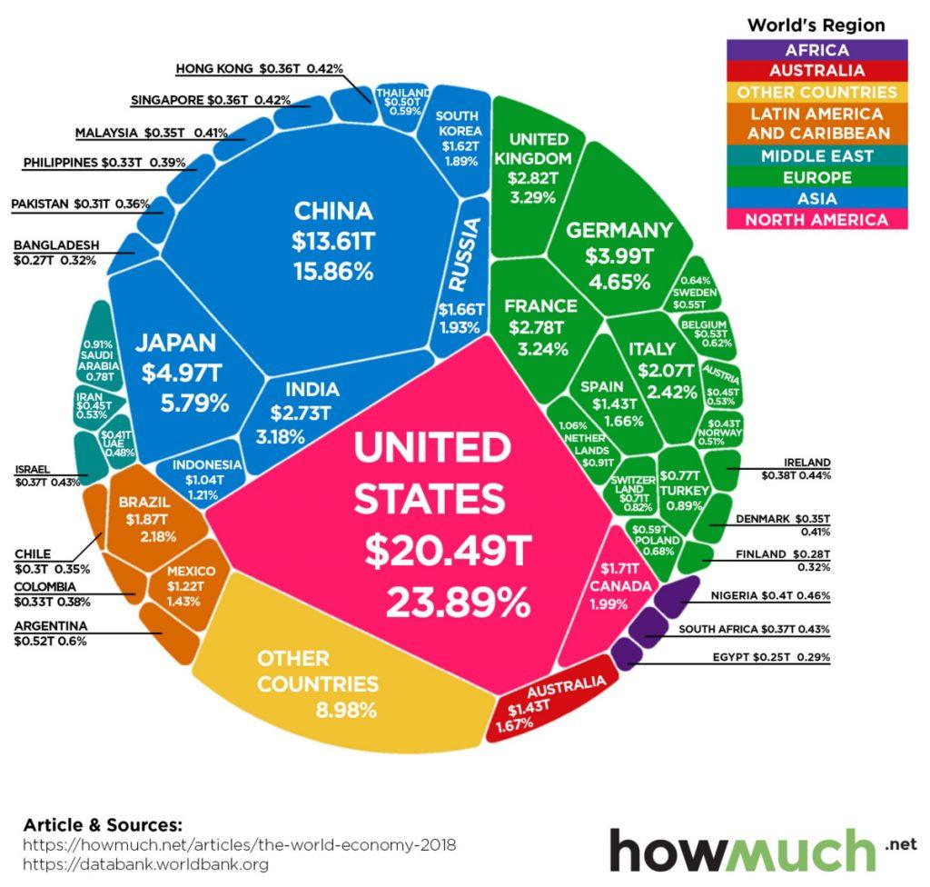 infografic alaiba