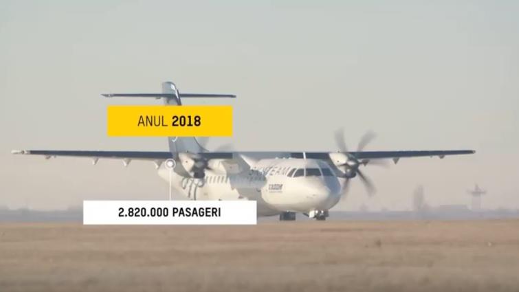 (video) Efectele concesionării Aeroportului Internațional Chișinău – fluxul anual al pasagerilor s-a dublat în ultimii șase ani