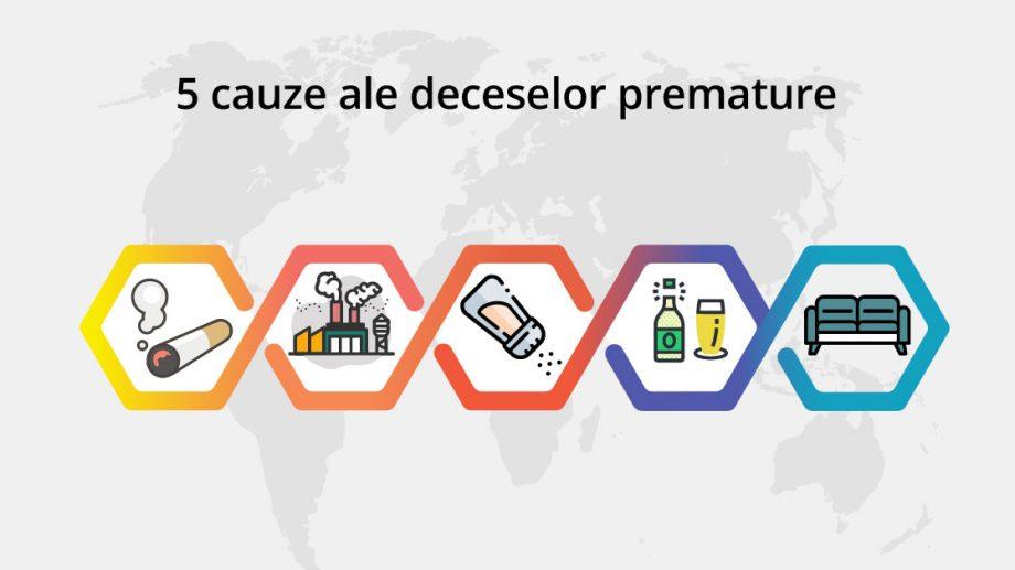 Cum pot fi reduse riscurile asociate fumatului, obezității și consumului de alcool. Experții internaționali vin cu soluții