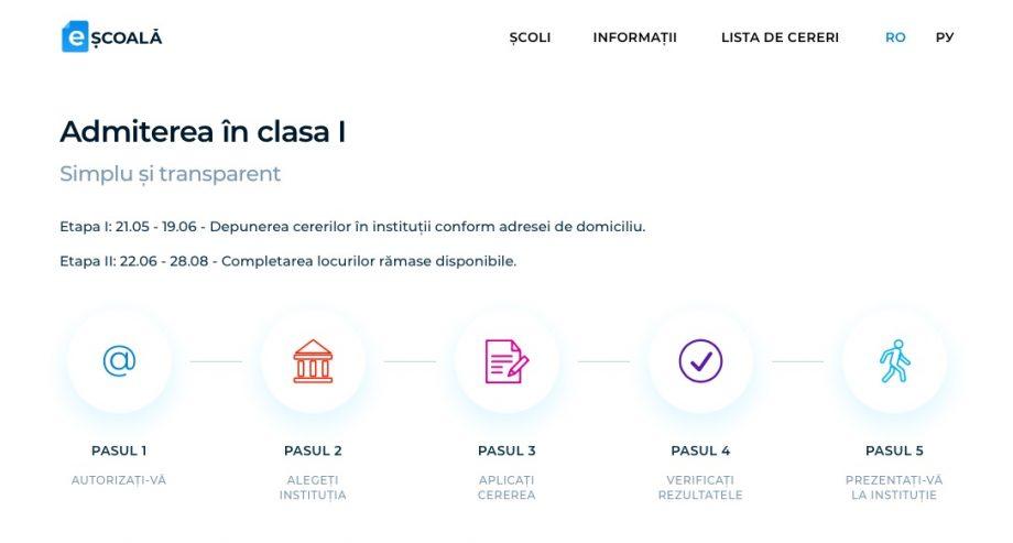 Peste 3 600 de cereri online au fost depuse în doar 24 de ore, prin intermediul platformei escoala.chisinau.md
