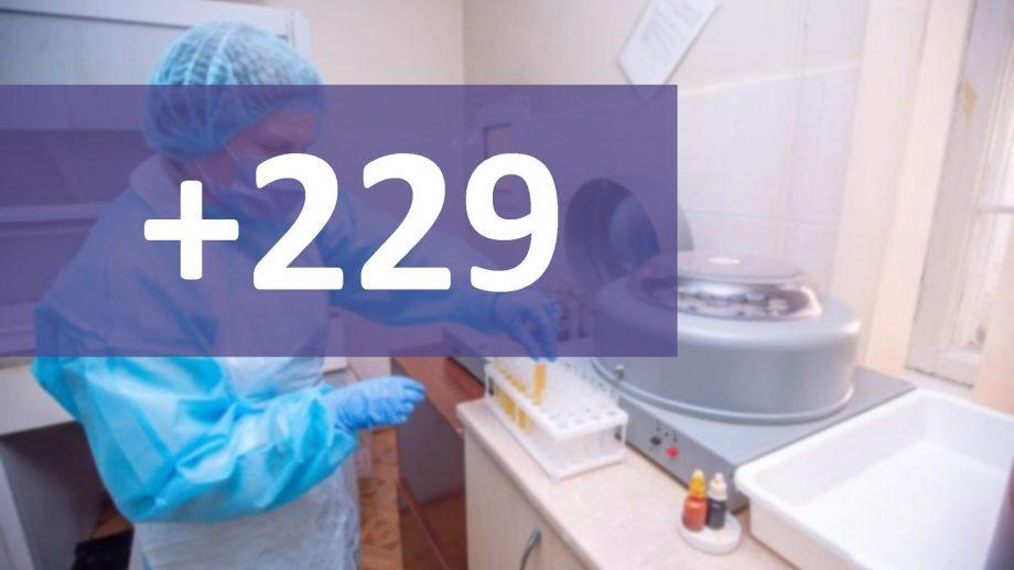 Încă 229 de cazuri noi de COVID-19 au fost confirmate astăzi în Republica Moldova