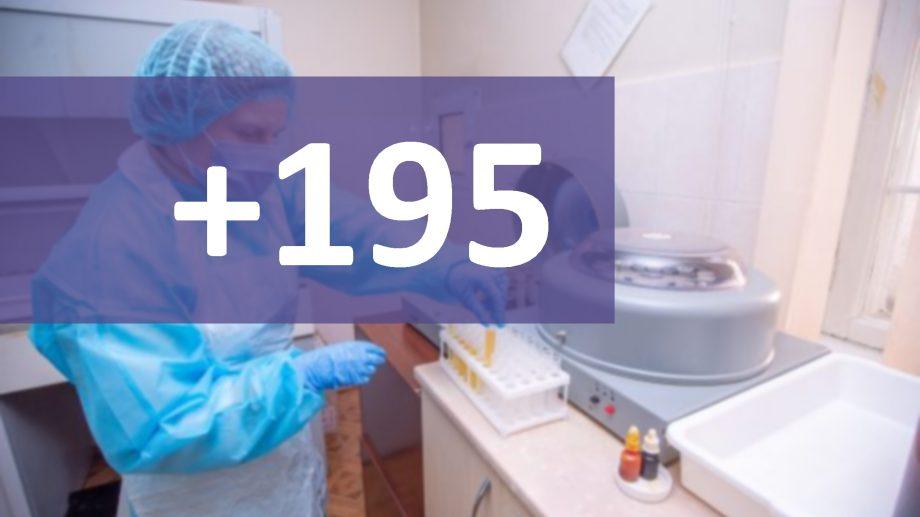 Încă 195 de cazuri de COVID-19 în Moldova