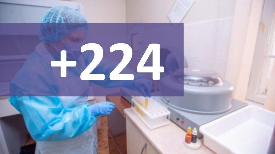 Încă 224 de cazuri de COVID-19 au fost confirmate astăzi în Republica Moldova