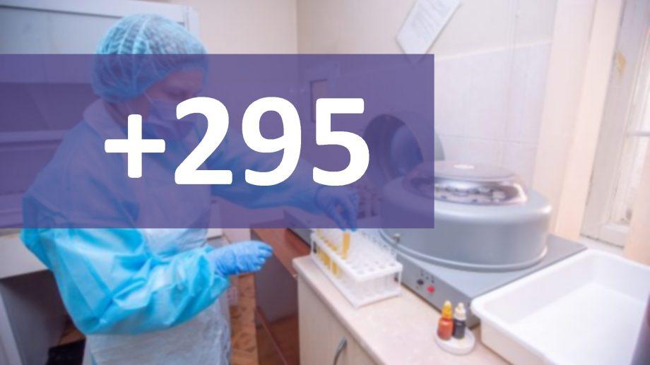 Încă 295 de cazuri noi de COVID-19 în Moldova