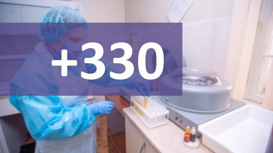 Încă 330 de cazuri de COVID-19 în Moldova