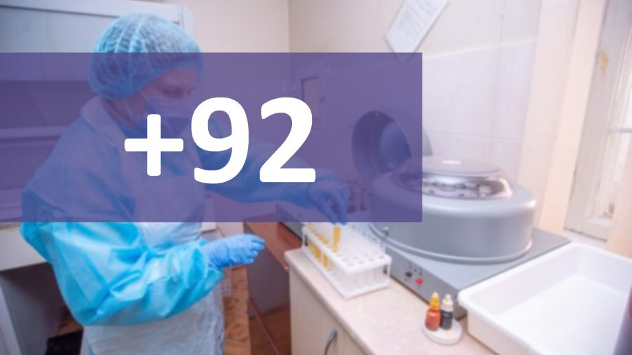 Încă 92 de cazuri de COVID-19 în Moldova