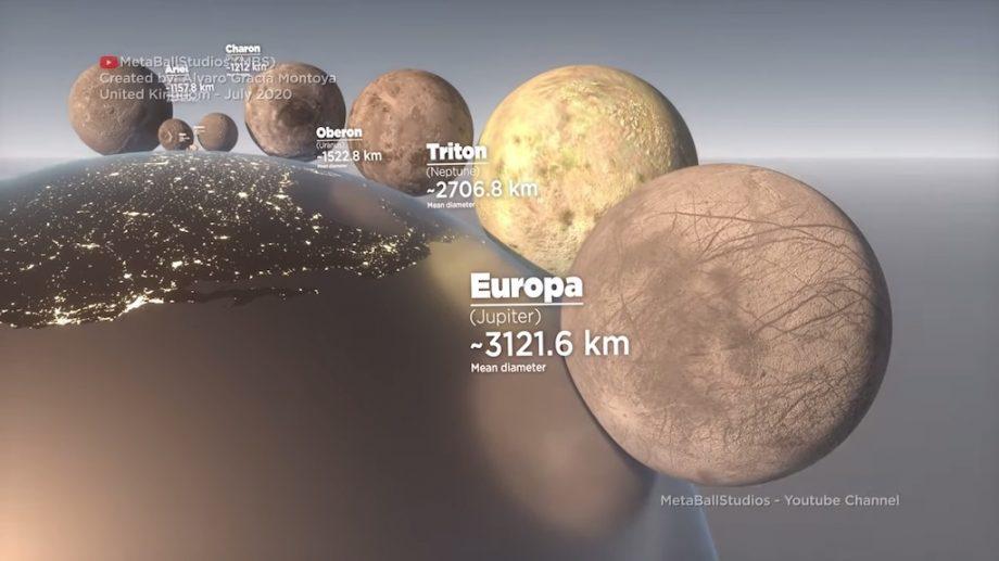 (video) Cum arată sateliții naturali ai planetelor din Sistemul Solar în comparație cu Pământul
