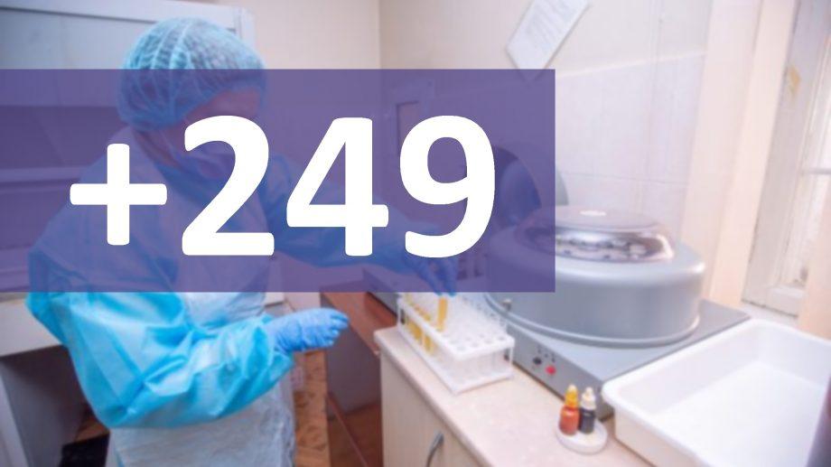 Încă 249 de cazuri de COVID-19 au fost înregistrare în Moldova