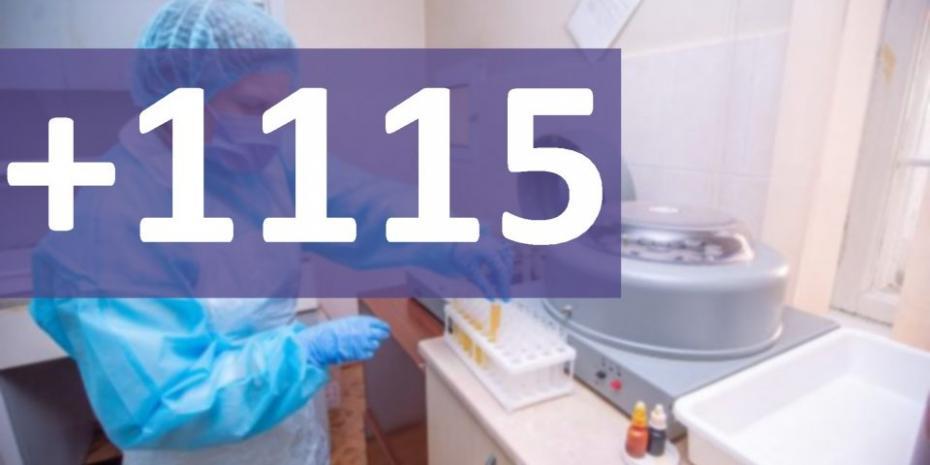 Încă 1 115 cazuri de COVID-19 au fost înregistrate în ultimele 24 de ore în Moldova